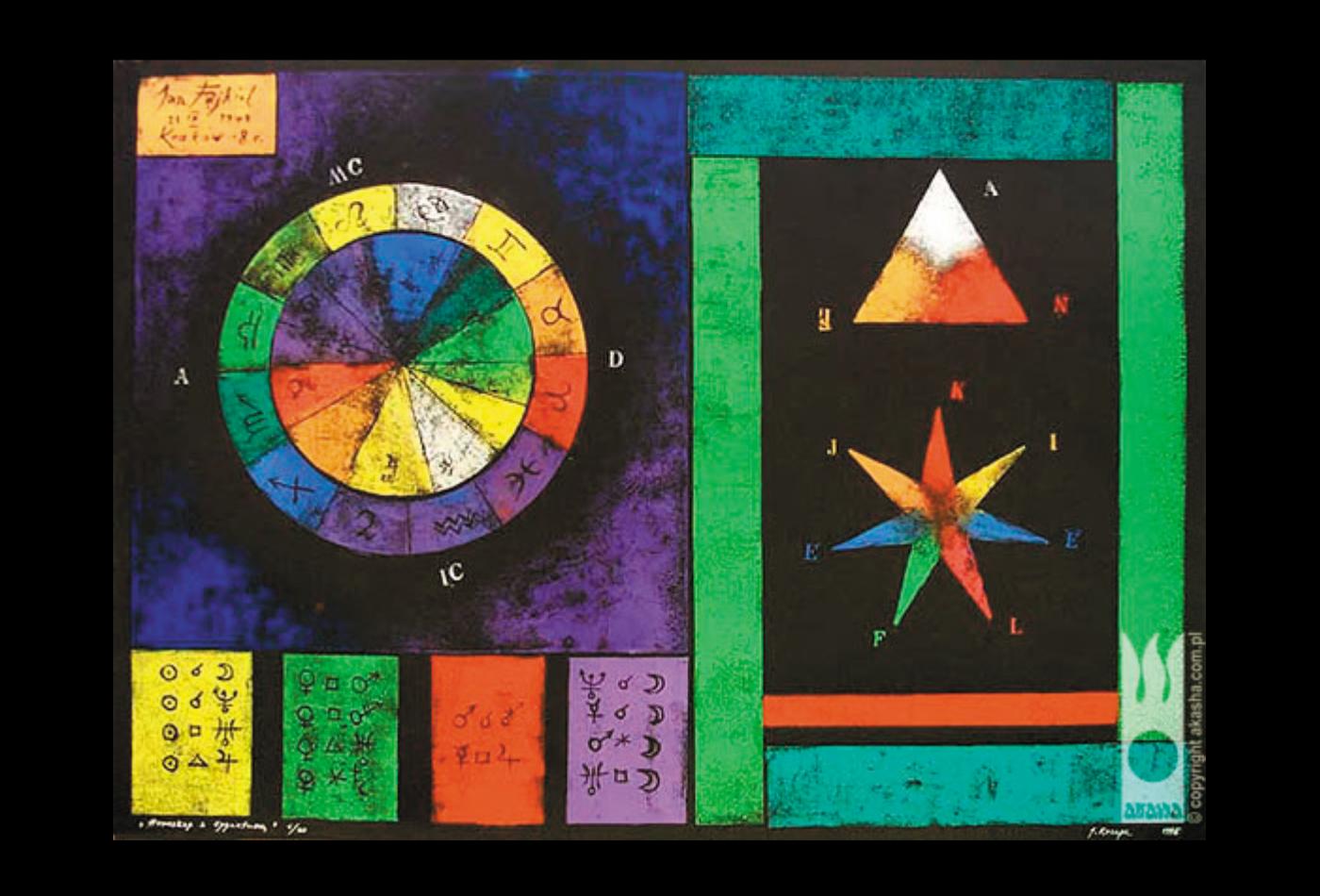Barwy zodiaku